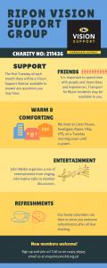 Ripon Infograph